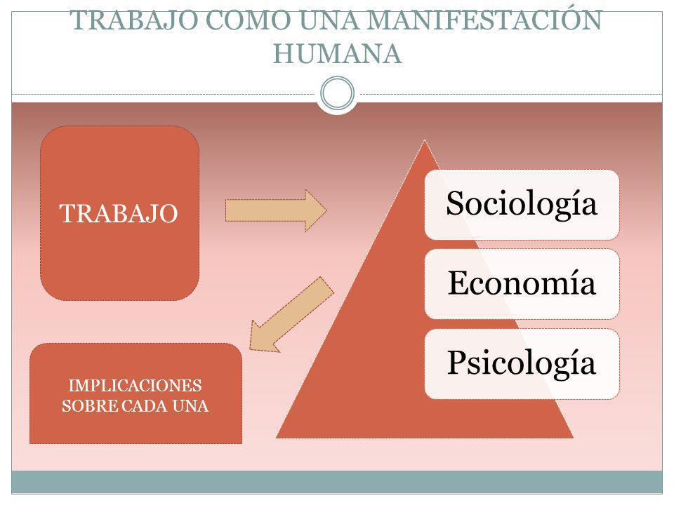 SociologíaEconomíaPsicología TRABAJO COMO UNA MANIFESTACIÓN HUMANA TRABAJO IMPLICACIONES SOBRE CADA UNA