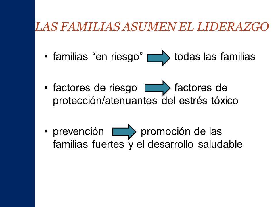 familias en riesgo todas las familias factores de riesgo factores de protección/atenuantes del estrés tóxico prevenciónpromoción de las familias fuert