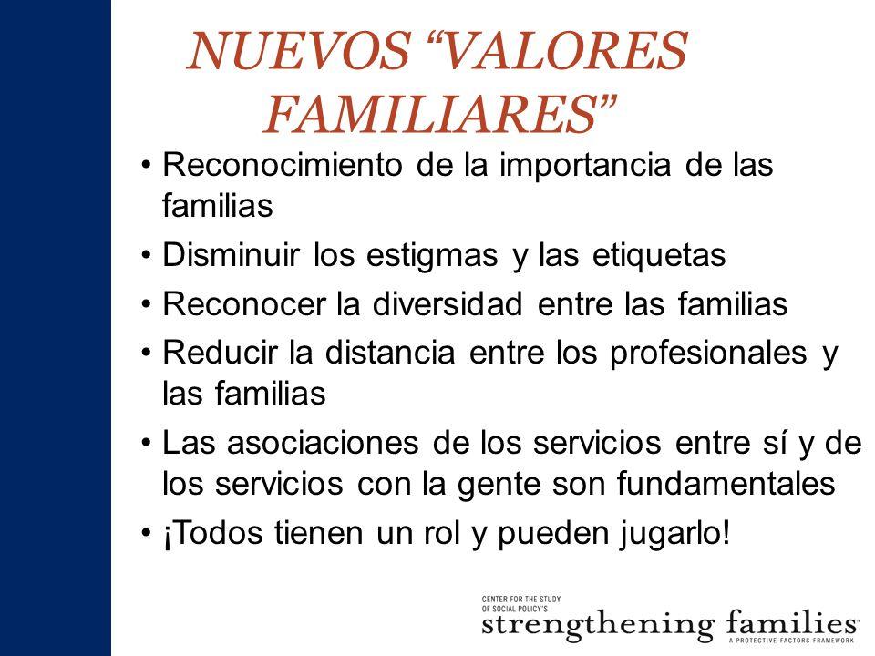 NUEVOS VALORES FAMILIARES Reconocimiento de la importancia de las familias Disminuir los estigmas y las etiquetas Reconocer la diversidad entre las fa