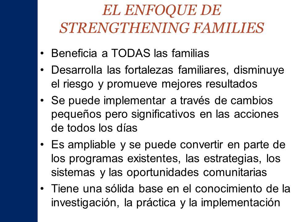 EL ENFOQUE DE STRENGTHENING FAMILIES Beneficia a TODAS las familias Desarrolla las fortalezas familiares, disminuye el riesgo y promueve mejores resul