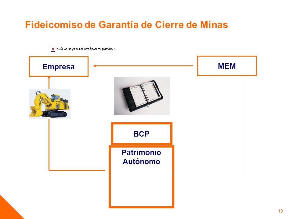 10 Fideicomiso de Garantía de Cierre de Minas Patrimonio Autónomo BCP Empresa MEM
