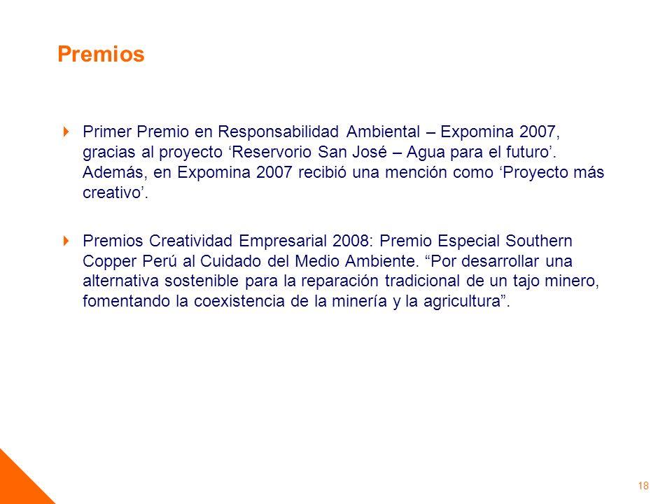 Premios Primer Premio en Responsabilidad Ambiental – Expomina 2007, gracias al proyecto Reservorio San José – Agua para el futuro. Además, en Expomina