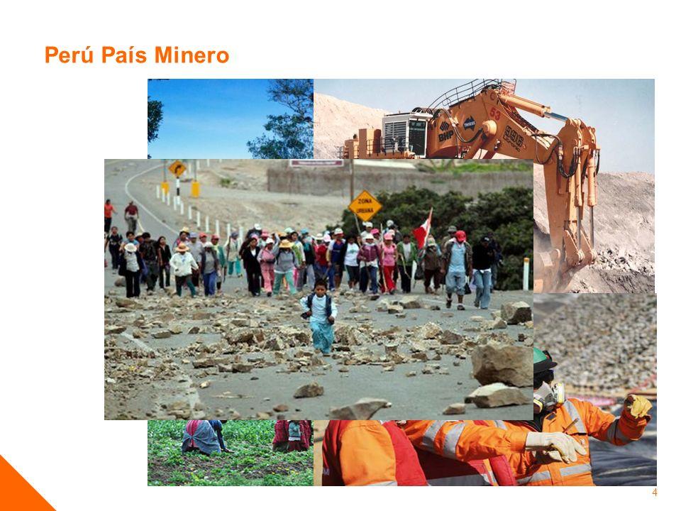 4 Perú País Minero