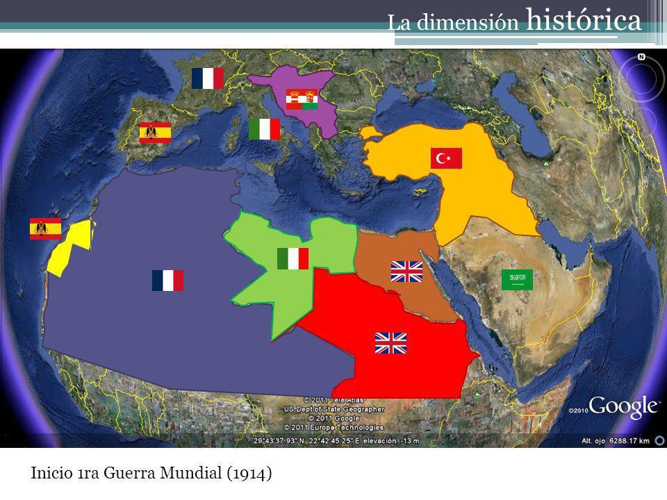 Inicio 1ra Guerra Mundial (1914) La dimensión histórica