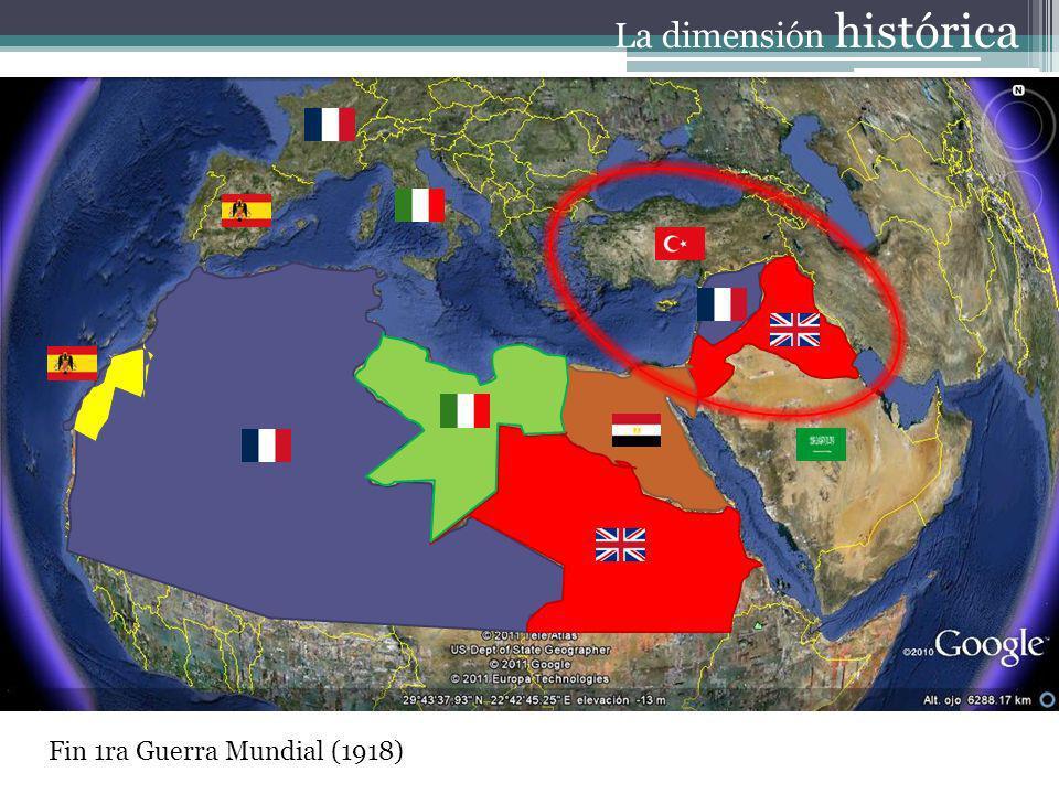Fin 1ra Guerra Mundial (1918) La dimensión histórica