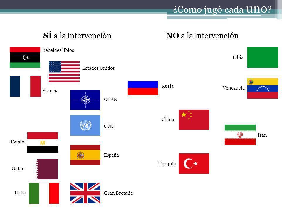 ¿Como jugó cada uno ? Rebeldes libios Libia Estados Unidos Francia OTAN ONU España Egipto Qatar Italia Gran Bretaña Rusia Venezuela China Turquía Irán