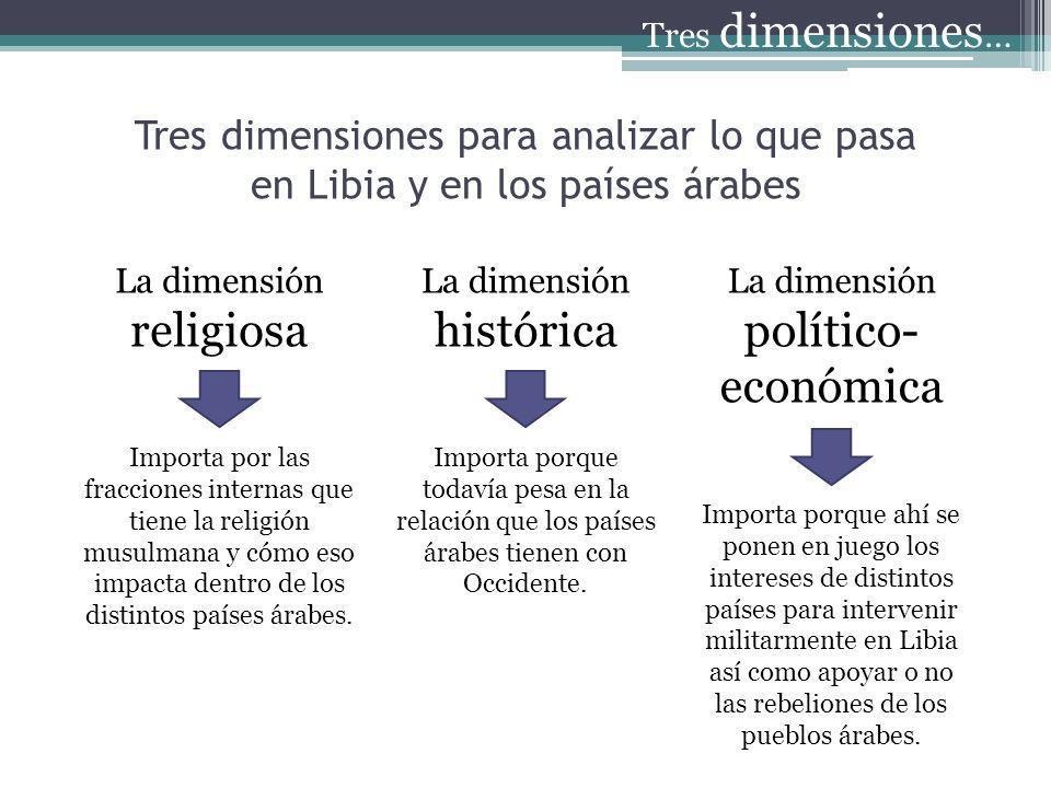 Tres dimensiones para analizar lo que pasa en Libia y en los países árabes La dimensión religiosa La dimensión histórica La dimensión político- económ