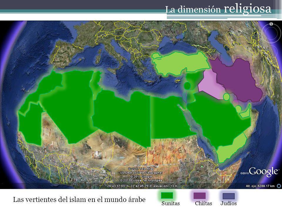 África Subsahariana o «África Negra» La dimensión histórica La división geográfico-cultural de África Sahara Magreb