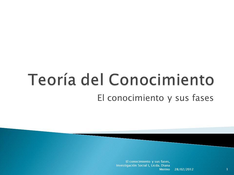 El conocimiento y sus fases 28/02/2012 1 El conocimiento y sus fases, Investigación Social I, Licda. Diana Merino