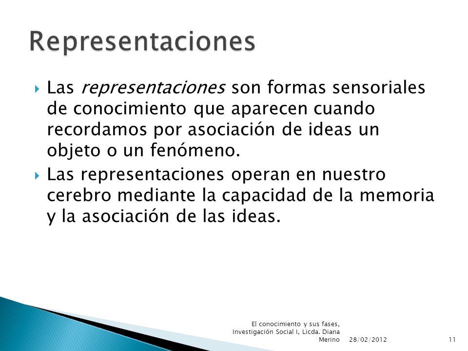 Las representaciones son formas sensoriales de conocimiento que aparecen cuando recordamos por asociación de ideas un objeto o un fenómeno. Las repres