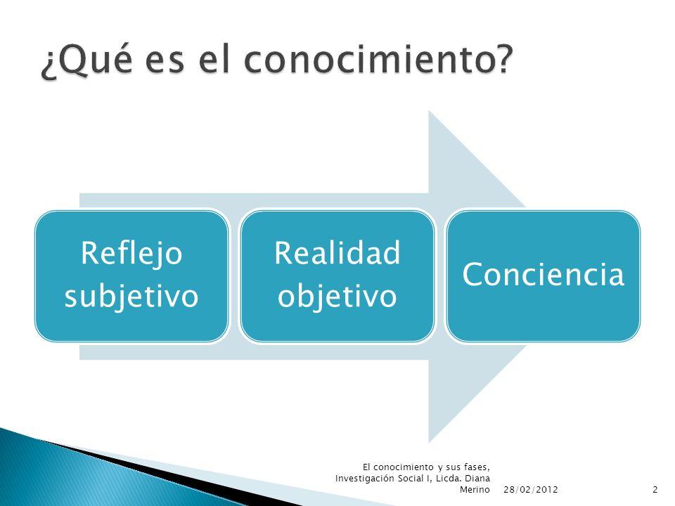 Reflejo subjetivo Realidad objetivo Conciencia 28/02/2012 2 El conocimiento y sus fases, Investigación Social I, Licda. Diana Merino