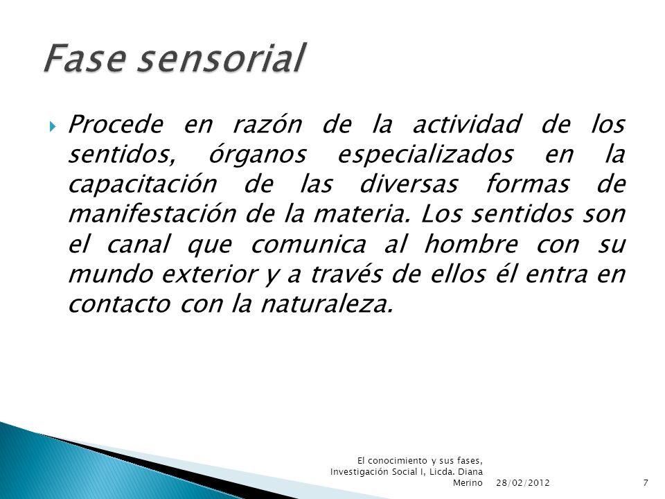 Procede en razón de la actividad de los sentidos, órganos especializados en la capacitación de las diversas formas de manifestación de la materia. Los