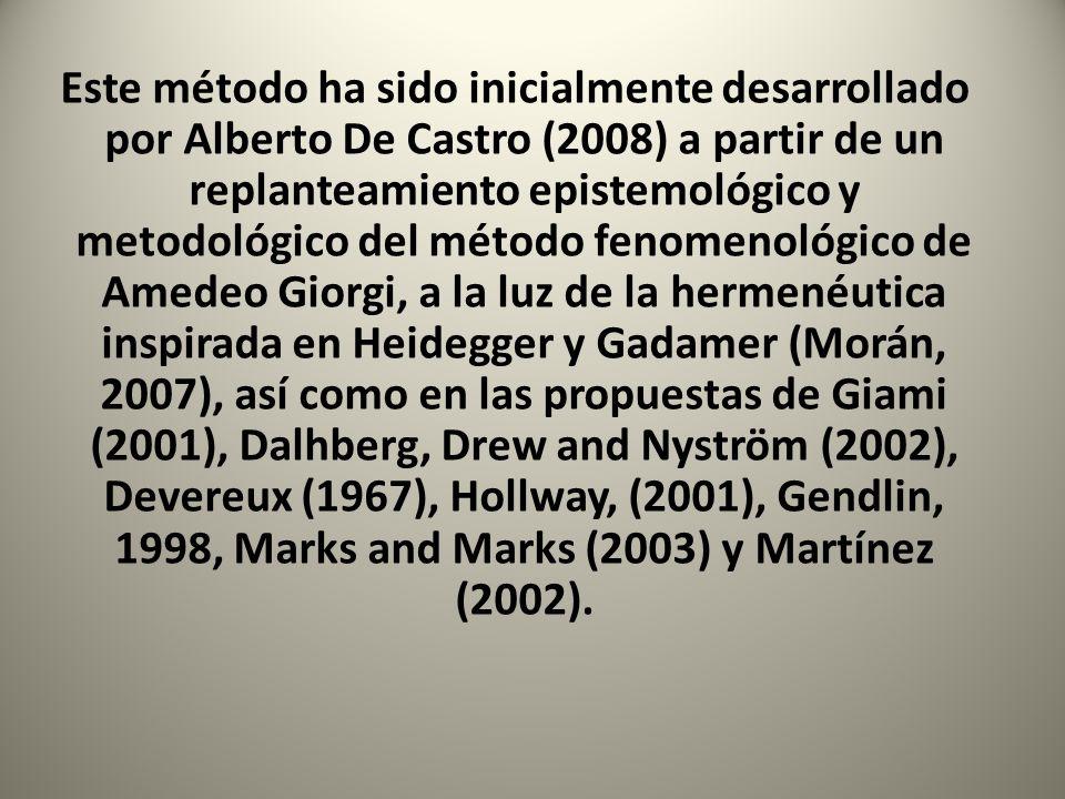 Este método ha sido inicialmente desarrollado por Alberto De Castro (2008) a partir de un replanteamiento epistemológico y metodológico del método fen
