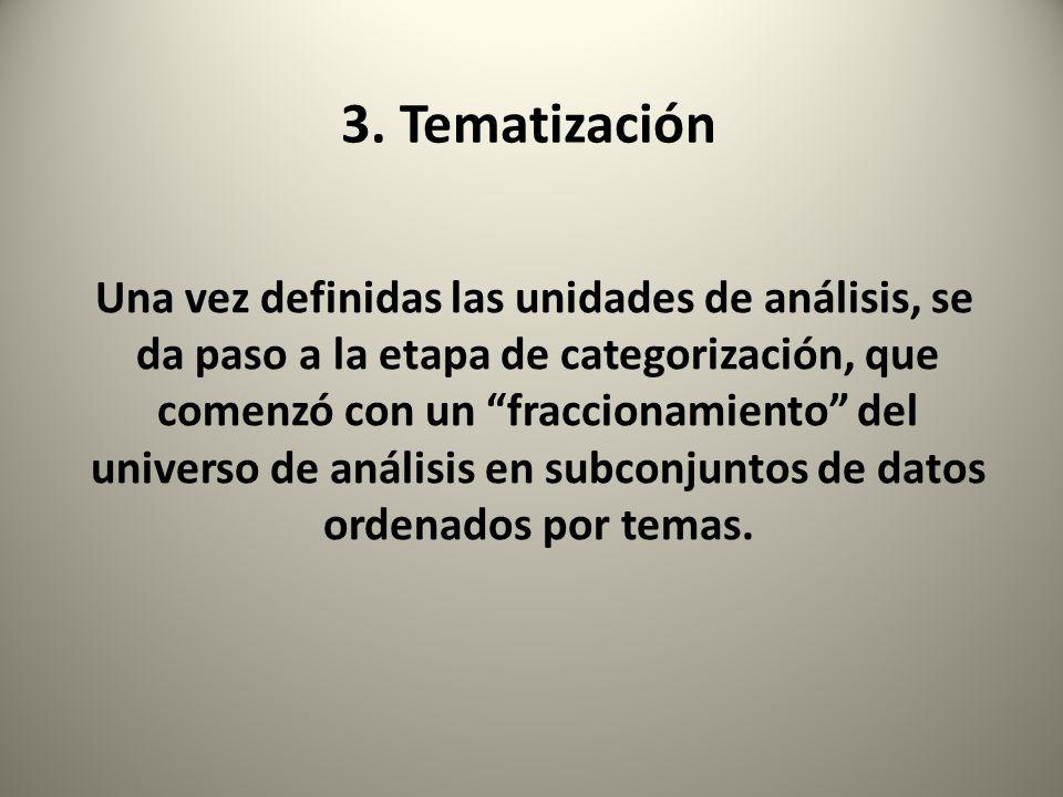 3. Tematización Una vez definidas las unidades de análisis, se da paso a la etapa de categorización, que comenzó con un fraccionamiento del universo d