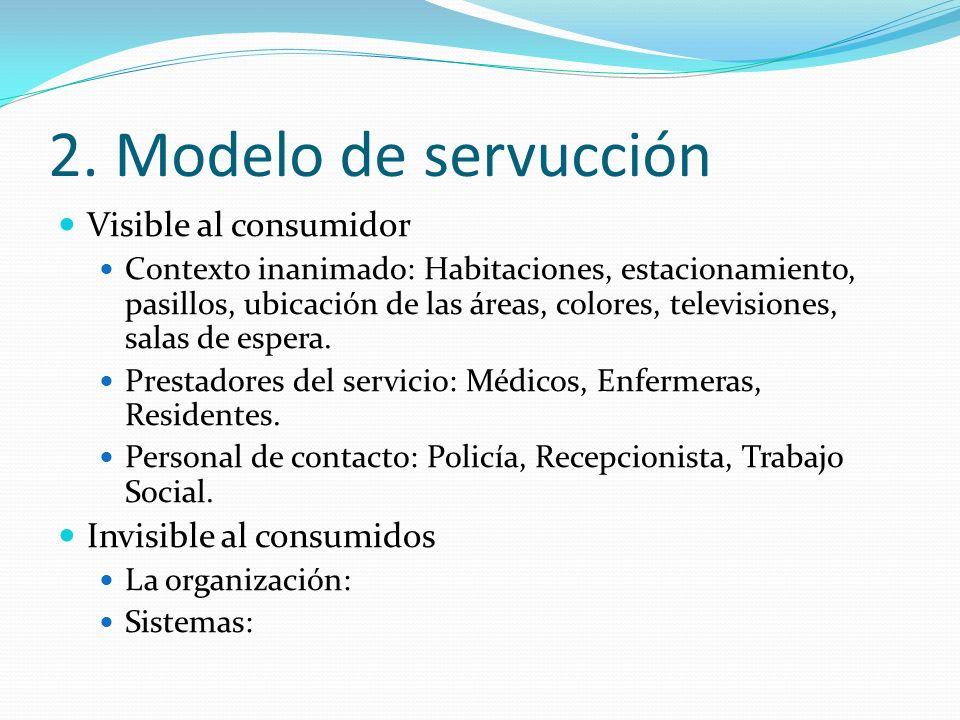 2. Modelo de servucción Visible al consumidor Contexto inanimado: Habitaciones, estacionamiento, pasillos, ubicación de las áreas, colores, television