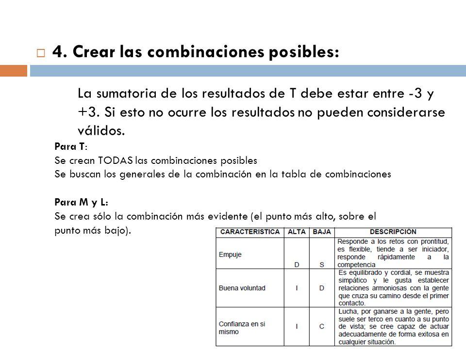 4. Crear las combinaciones posibles: La sumatoria de los resultados de T debe estar entre -3 y +3. Si esto no ocurre los resultados no pueden consider