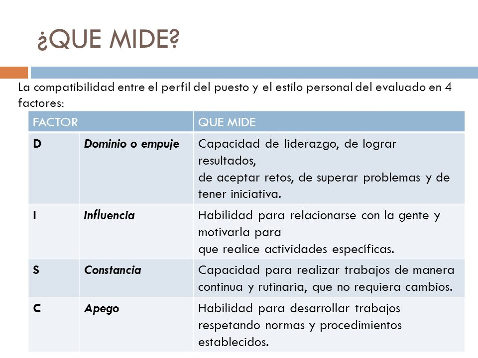 ¿QUE MIDE.FACTOR HUMANO T COMP.