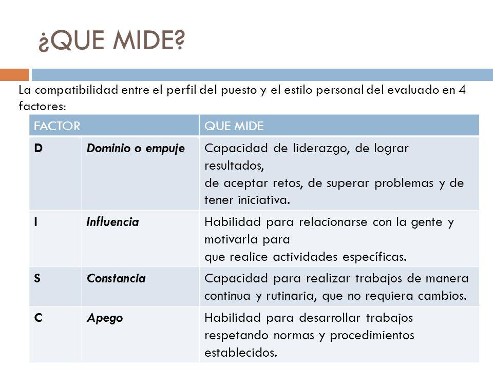 ¿QUE MIDE? La compatibilidad entre el perfil del puesto y el estilo personal del evaluado en 4 factores: FACTORQUE MIDE DDominio o empujeCapacidad de