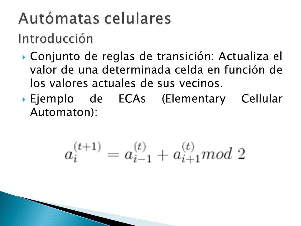 Conjunto de reglas de transición: Actualiza el valor de una determinada celda en función de los valores actuales de sus vecinos. Ejemplo de ECAs (Elem