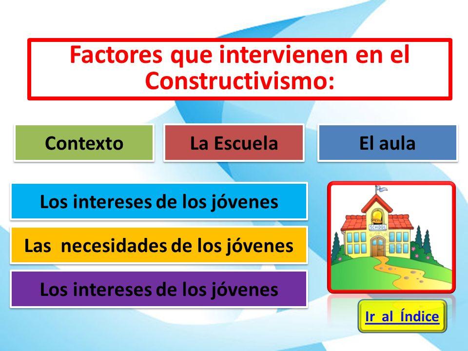Contexto La Escuela Las necesidades de los jóvenes Los intereses de los jóvenes El aula Ir al Índice Factores que intervienen en el Constructivismo: