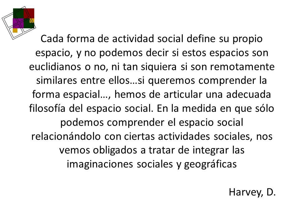 Cada forma de actividad social define su propio espacio, y no podemos decir si estos espacios son euclidianos o no, ni tan siquiera si son remotamente