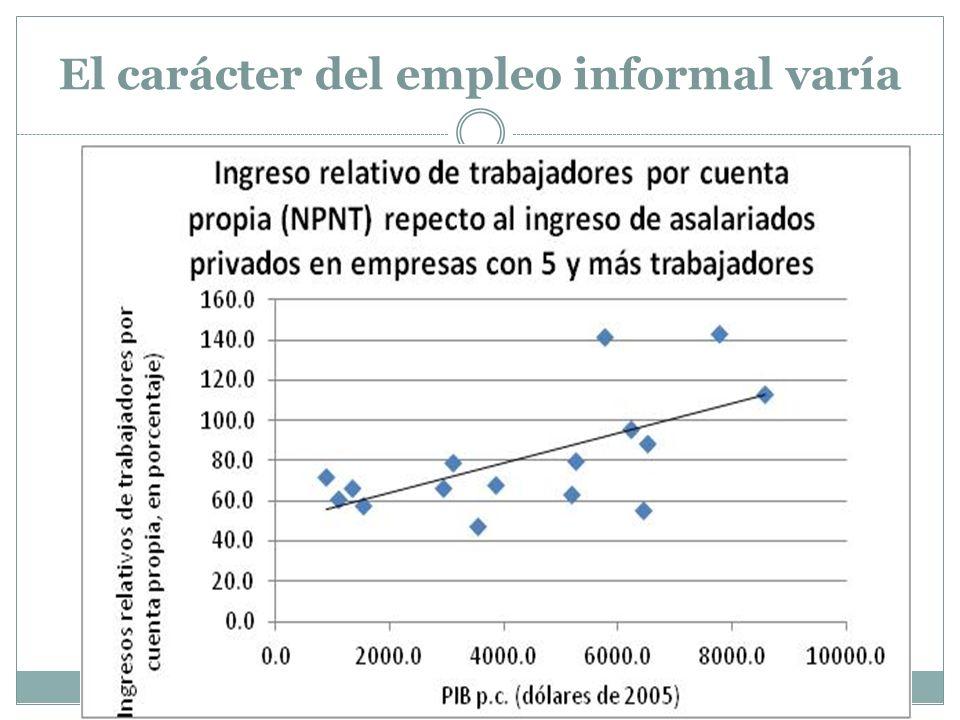 El carácter del empleo informal varía
