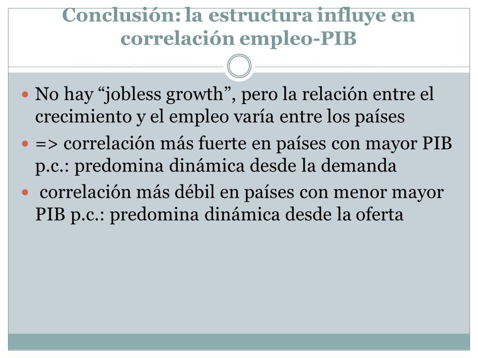 Conclusión: la estructura influye en correlación empleo-PIB No hay jobless growth, pero la relación entre el crecimiento y el empleo varía entre los p
