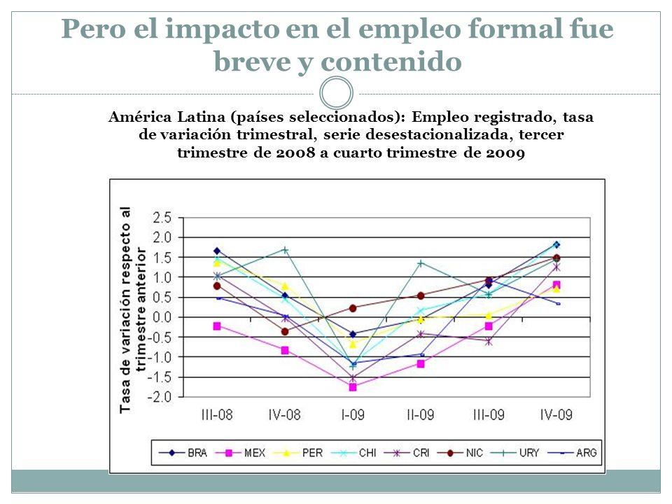 Pero el impacto en el empleo formal fue breve y contenido América Latina (países seleccionados): Empleo registrado, tasa de variación trimestral, seri