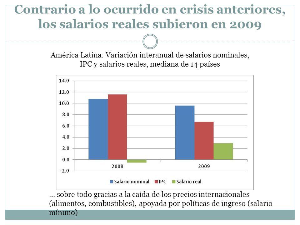 Contrario a lo ocurrido en crisis anteriores, los salarios reales subieron en 2009 … sobre todo gracias a la caída de los precios internacionales (ali
