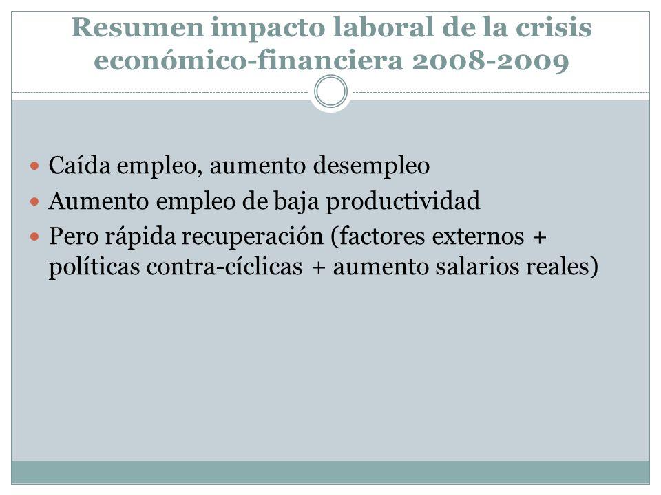 Resumen impacto laboral de la crisis económico-financiera 2008-2009 Caída empleo, aumento desempleo Aumento empleo de baja productividad Pero rápida r