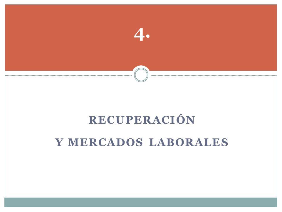 RECUPERACIÓN Y MERCADOS LABORALES 4.