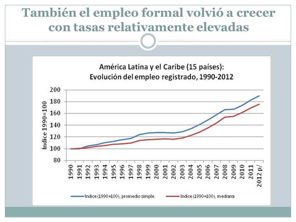 También el empleo formal volvió a crecer con tasas relativamente elevadas