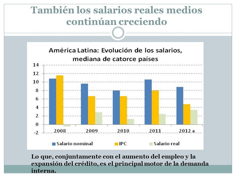 También los salarios reales medios continúan creciendo Lo que, conjuntamente con el aumento del empleo y la expansión del crédito, es el principal mot