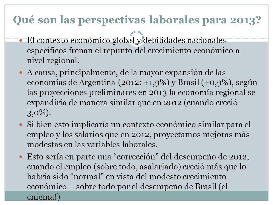 Qué son las perspectivas laborales para 2013? El contexto económico global y debilidades nacionales específicos frenan el repunto del crecimiento econ