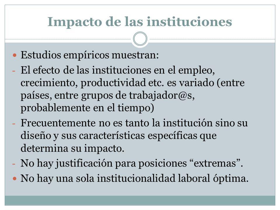 Impacto de las instituciones Estudios empíricos muestran: - El efecto de las instituciones en el empleo, crecimiento, productividad etc. es variado (e