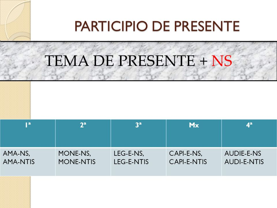 PARTICIPIO DE PRESENTE TEMA DE PRESENTE + NS 1ª2ª3ªMx4ª AMA-NS, AMA-NTIS MONE-NS, MONE-NTIS LEG-E-NS, LEG-E-NTIS CAPI-E-NS, CAPI-E-NTIS AUDIE-E-NS AUD