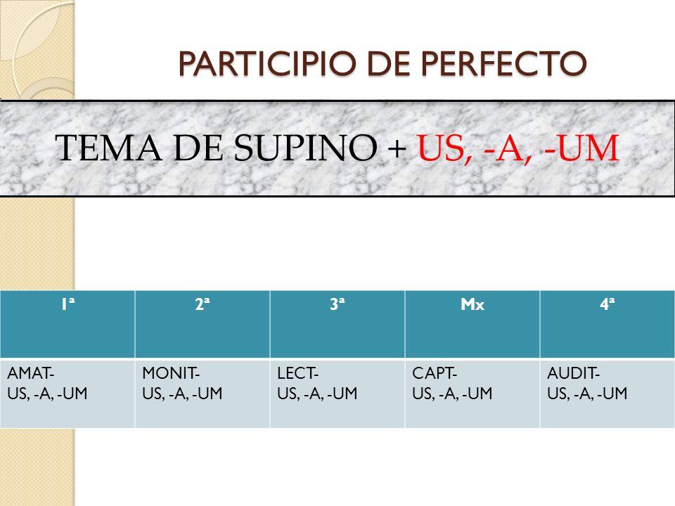 PARTICIPIO DE PERFECTO TEMA DE SUPINO + US, -A, -UM 1ª2ª3ªMx4ª AMAT- US, -A, -UM MONIT- US, -A, -UM LECT- US, -A, -UM CAPT- US, -A, -UM AUDIT- US, -A,