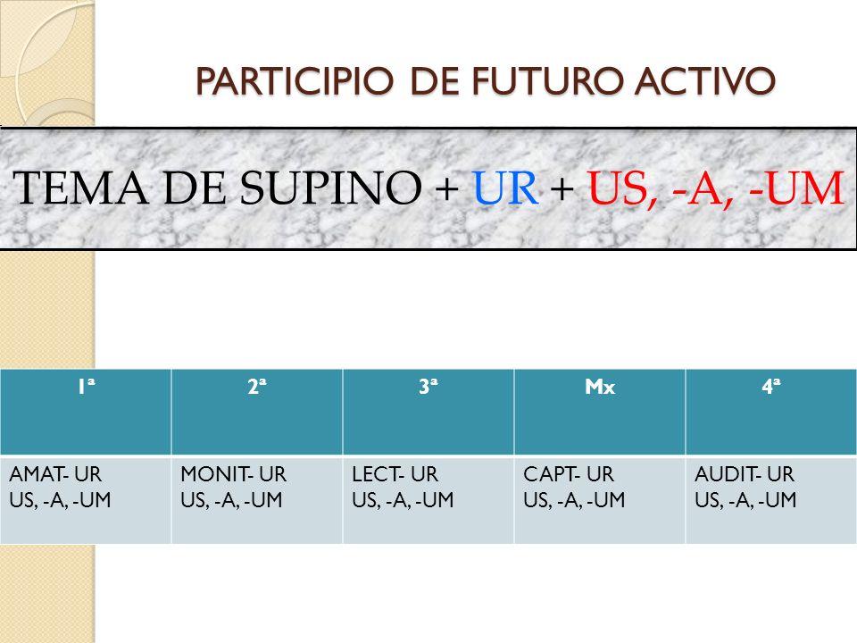 PARTICIPIO DE FUTURO ACTIVO TEMA DE SUPINO + UR + US, -A, -UM 1ª2ª3ªMx4ª AMAT- UR US, -A, -UM MONIT- UR US, -A, -UM LECT- UR US, -A, -UM CAPT- UR US,