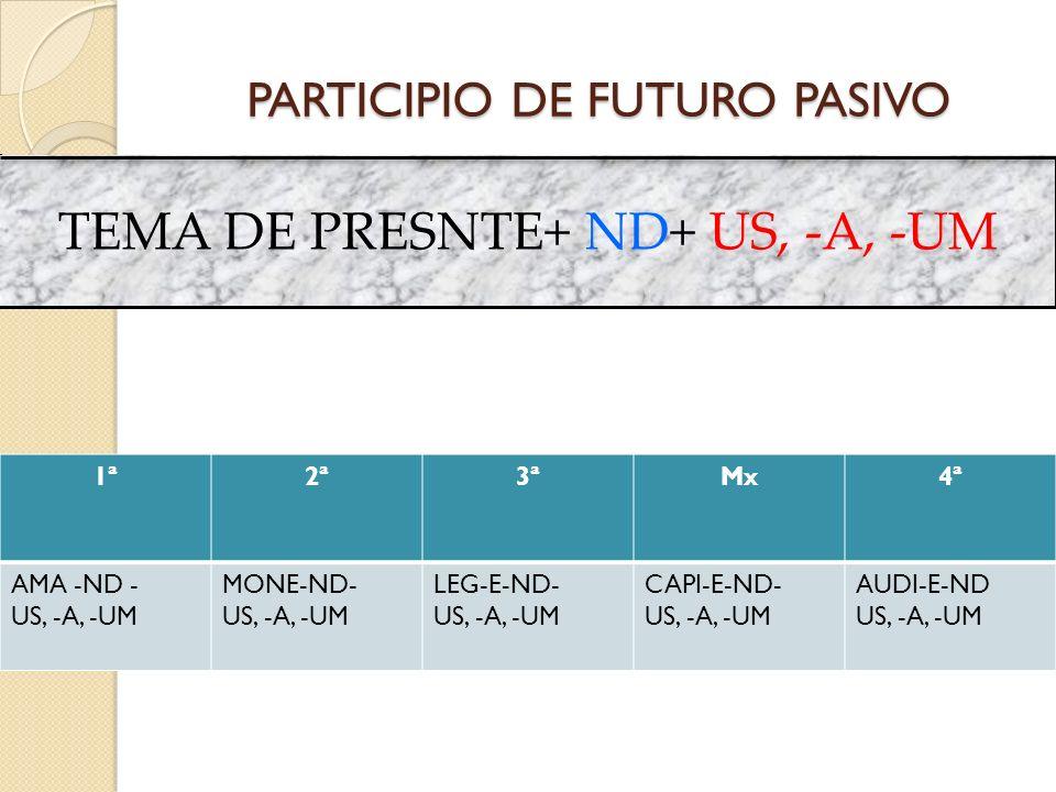 PARTICIPIO DE FUTURO PASIVO TEMA DE PRESNTE+ ND+ US, -A, -UM 1ª2ª3ªMx4ª AMA -ND - US, -A, -UM MONE-ND- US, -A, -UM LEG-E-ND- US, -A, -UM CAPI-E-ND- US