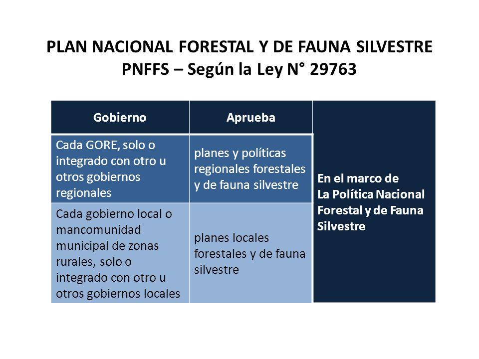 PLAN NACIONAL FORESTAL Y DE FAUNA SILVESTRE PNFFS – Según la Ley N° 29763 GobiernoAprueba En el marco de La Política Nacional Forestal y de Fauna Silv