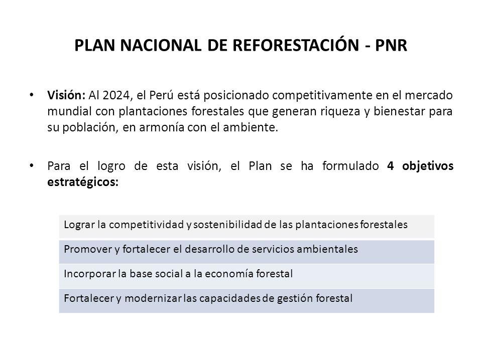 PLAN NACIONAL DE REFORESTACIÓN - PNR Visión: Al 2024, el Perú está posicionado competitivamente en el mercado mundial con plantaciones forestales que