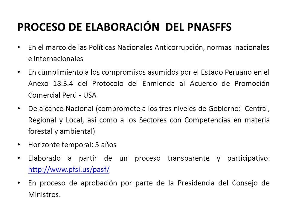 PROCESO DE ELABORACIÓN DEL PNASFFS En el marco de las Políticas Nacionales Anticorrupción, normas nacionales e internacionales En cumplimiento a los c