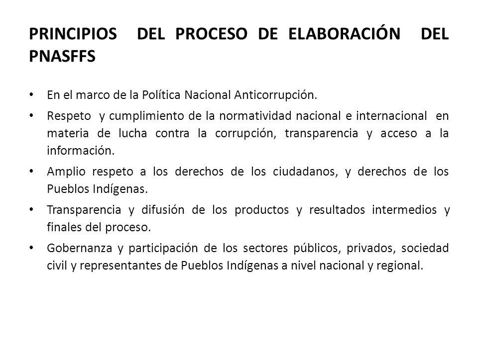PRINCIPIOS DEL PROCESO DE ELABORACIÓN DEL PNASFFS En el marco de la Política Nacional Anticorrupción. Respeto y cumplimiento de la normatividad nacion