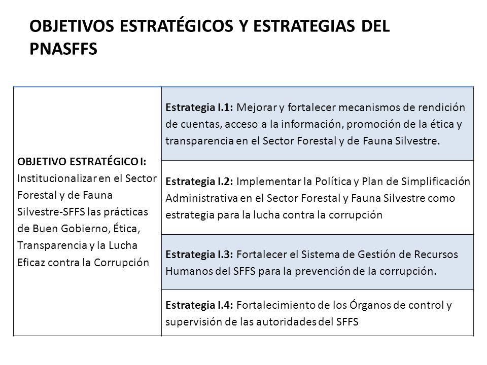 OBJETIVOS ESTRATÉGICOS Y ESTRATEGIAS DEL PNASFFS OBJETIVO ESTRATÉGICO I: Institucionalizar en el Sector Forestal y de Fauna Silvestre-SFFS las práctic