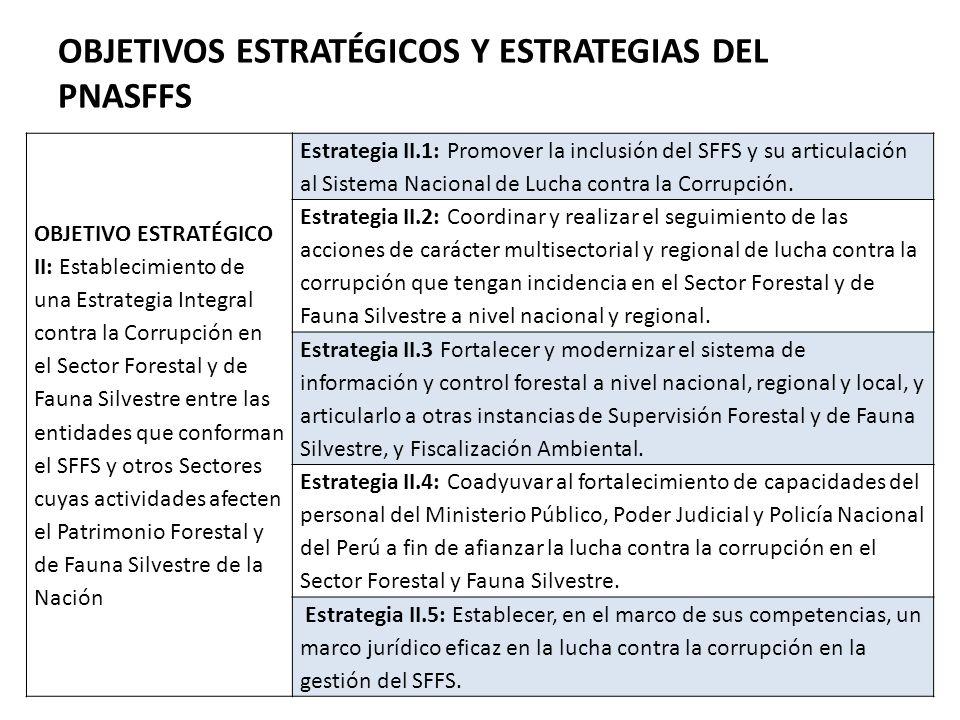 OBJETIVOS ESTRATÉGICOS Y ESTRATEGIAS DEL PNASFFS OBJETIVO ESTRATÉGICO II: Establecimiento de una Estrategia Integral contra la Corrupción en el Sector