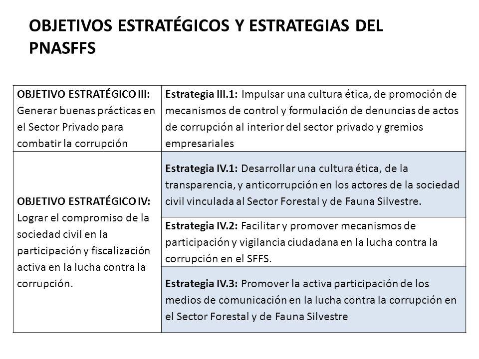 OBJETIVOS ESTRATÉGICOS Y ESTRATEGIAS DEL PNASFFS OBJETIVO ESTRATÉGICO III: Generar buenas prácticas en el Sector Privado para combatir la corrupción E