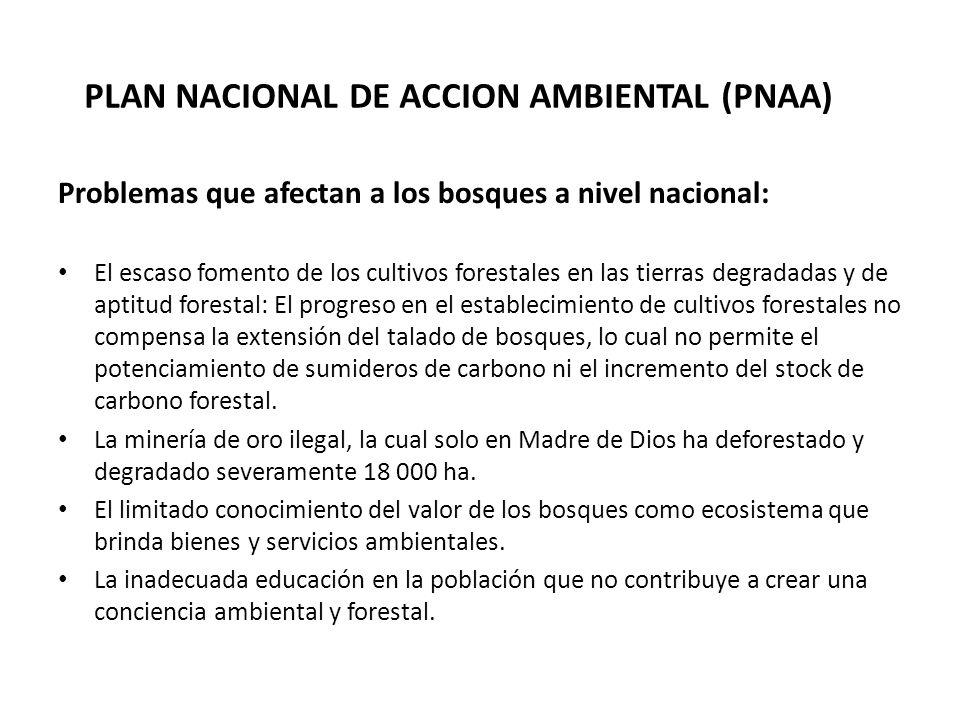 PROGRAMA NACIONAL DE CONSERVACIÓN DE BOSQUES PARA LA MITIGACIÓN DEL CAMBIO CLIMÁTICO Constituido dentro del PNAA.