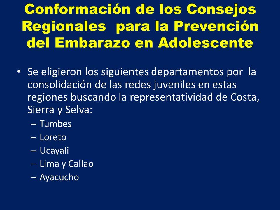 Derechos reconociendo el embarazo adolescente como una barrera que tienen los y las jóvenes para ejercicio de sus derechos fundamentales y sus derechos sexuales y reproductivos.