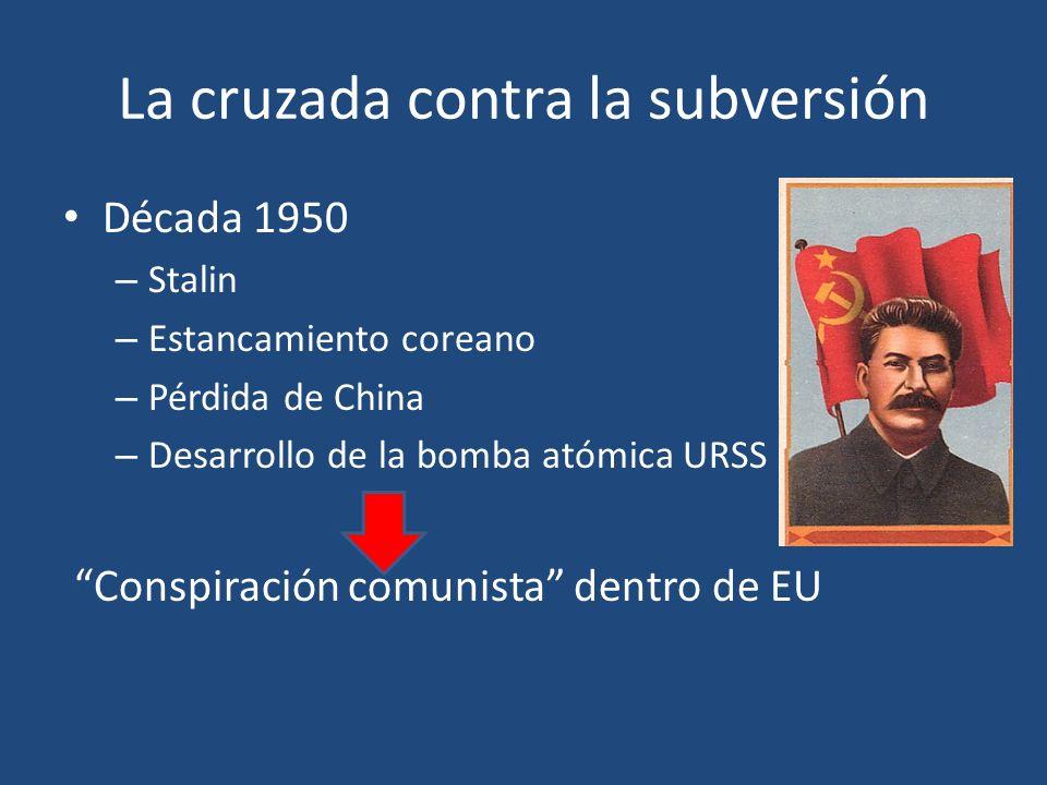 La cruzada contra la subversión Década 1950 – Stalin – Estancamiento coreano – Pérdida de China – Desarrollo de la bomba atómica URSS Conspiración com
