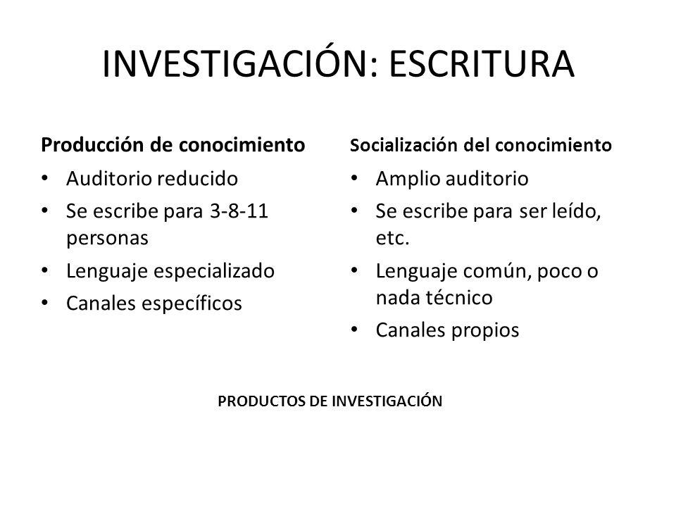INVESTIGACIÓN: ESCRITURA Producción de conocimiento Auditorio reducido Se escribe para 3-8-11 personas Lenguaje especializado Canales específicos Soci